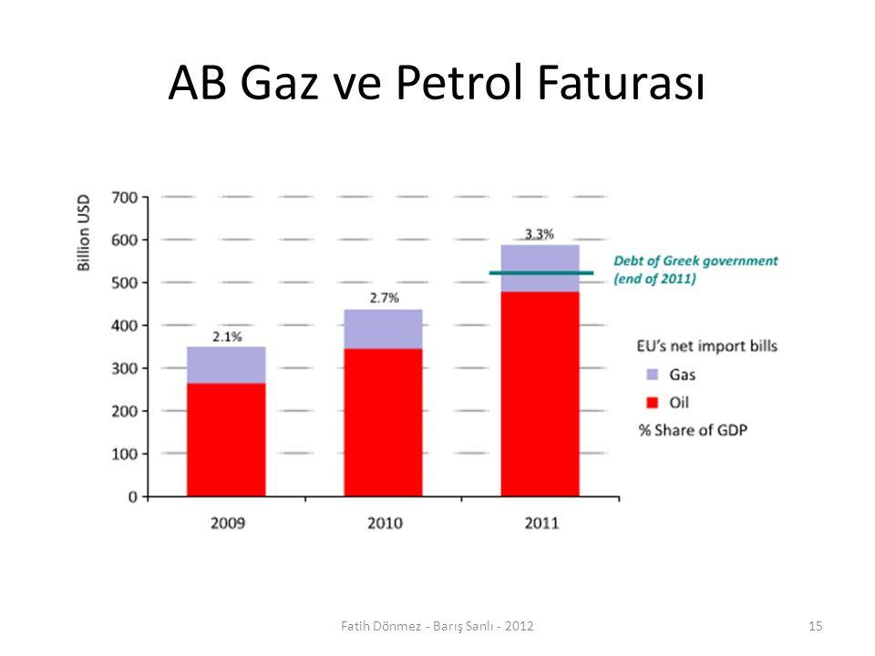 AB Gaz ve Petrol Faturası Fatih Dönmez - Barış Sanlı - 201215