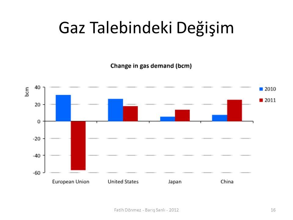 Gaz Talebindeki Değişim Fatih Dönmez - Barış Sanlı - 201216