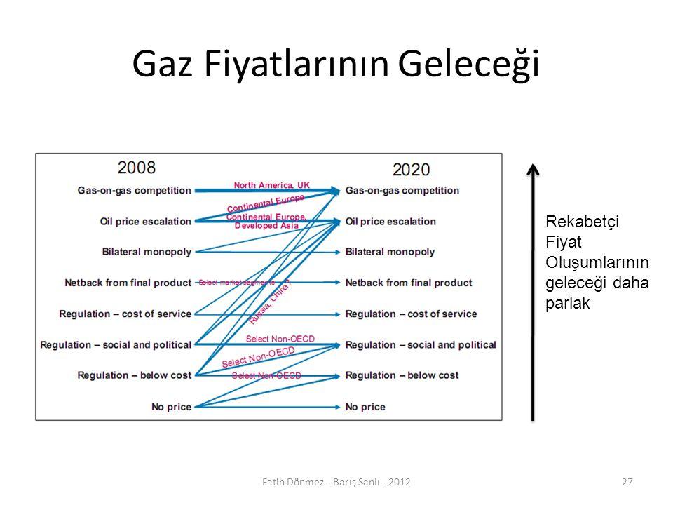 Gaz Fiyatlarının Geleceği Rekabetçi Fiyat Oluşumlarının geleceği daha parlak 27Fatih Dönmez - Barış Sanlı - 2012