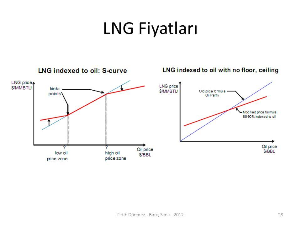 LNG Fiyatları 28Fatih Dönmez - Barış Sanlı - 2012
