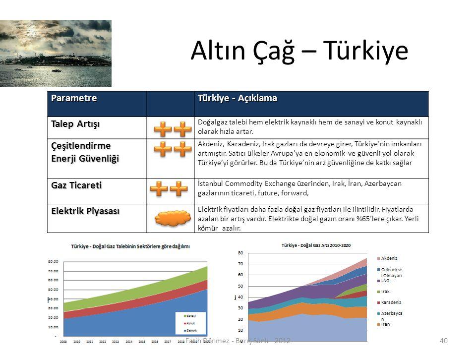 Altın Çağ – TürkiyeParametre Türkiye - Açıklama Talep Artışı Doğalgaz talebi hem elektrik kaynaklı hem de sanayi ve konut kaynaklı olarak hızla artar.
