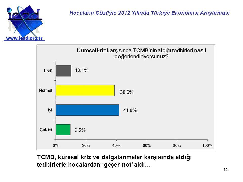 12 TCMB, küresel kriz ve dalgalanmalar karşısında aldığı tedbirlerle hocalardan 'geçer not' aldı… Hocaların Gözüyle 2012 Yılında Türkiye Ekonomisi Ara