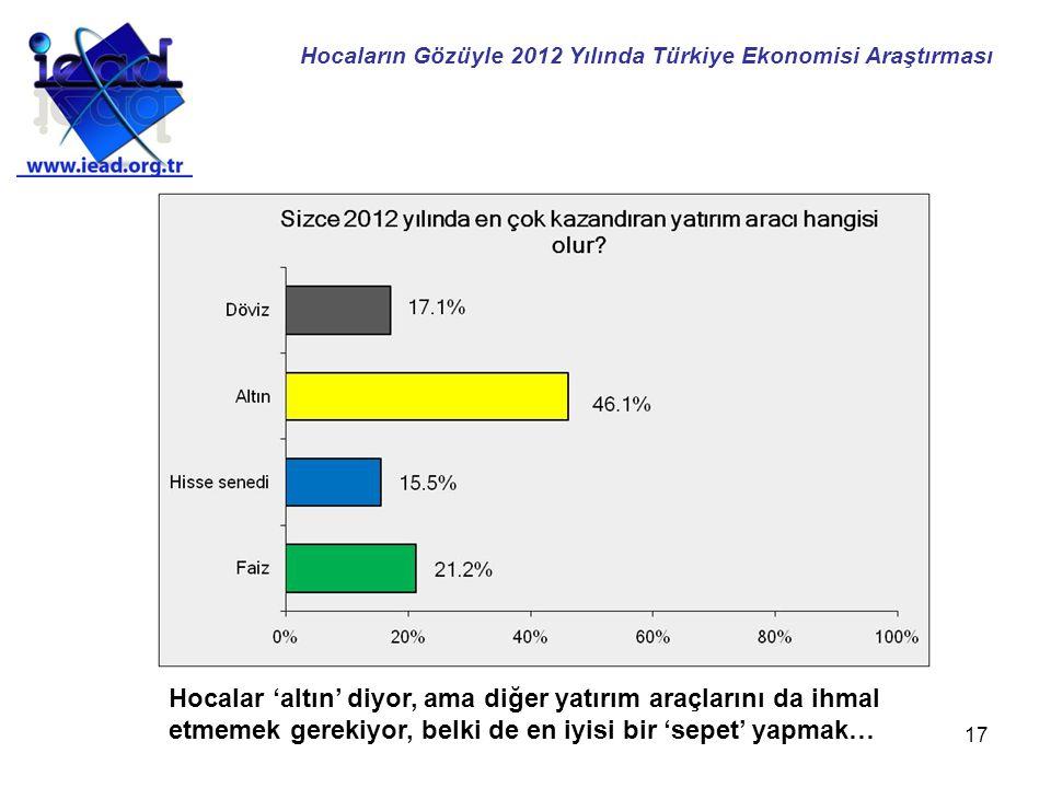 17 Hocalar 'altın' diyor, ama diğer yatırım araçlarını da ihmal etmemek gerekiyor, belki de en iyisi bir 'sepet' yapmak… Hocaların Gözüyle 2012 Yılınd