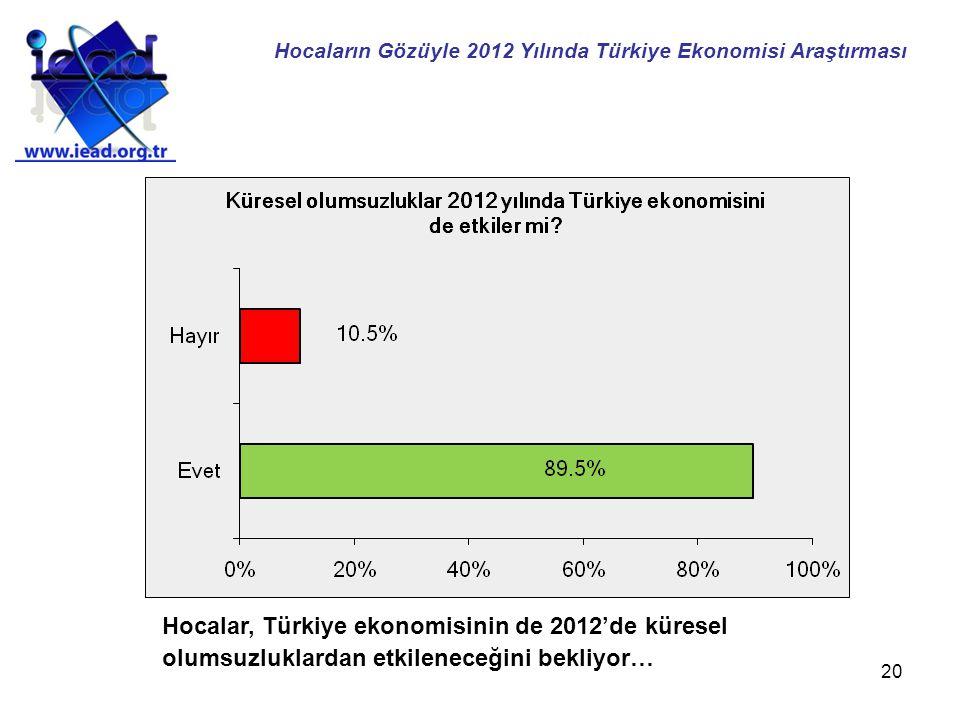 20 Hocalar, Türkiye ekonomisinin de 2012'de küresel olumsuzluklardan etkileneceğini bekliyor… Hocaların Gözüyle 2012 Yılında Türkiye Ekonomisi Araştırması