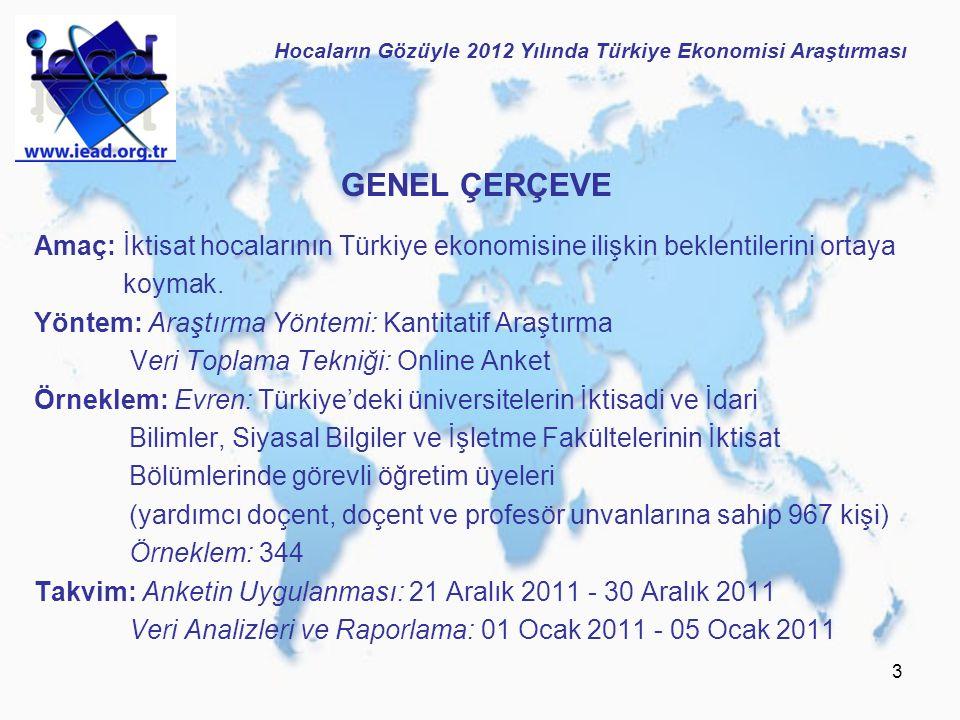 3 GENEL ÇERÇEVE Amaç: İktisat hocalarının Türkiye ekonomisine ilişkin beklentilerini ortaya koymak. Yöntem: Araştırma Yöntemi: Kantitatif Araştırma Ve