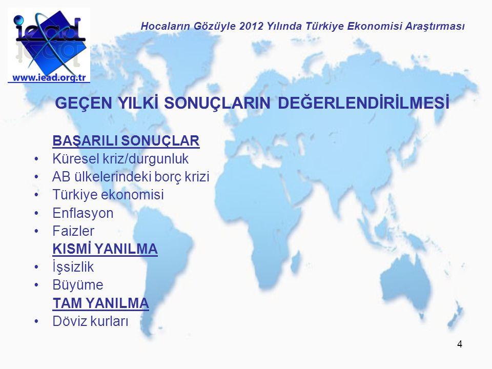 5 İktisatçılar dünya ekonomisi için kaygılı… Hocaların Gözüyle 2012 Yılında Türkiye Ekonomisi Araştırması