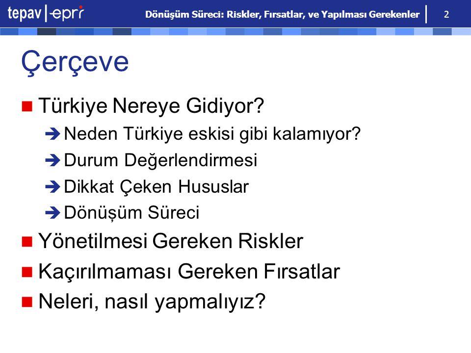 Dönüşüm Süreci: Riskler, Fırsatlar, ve Yapılması Gerekenler 2 Çerçeve Türkiye Nereye Gidiyor?  Neden Türkiye eskisi gibi kalamıyor?  Durum Değerlend