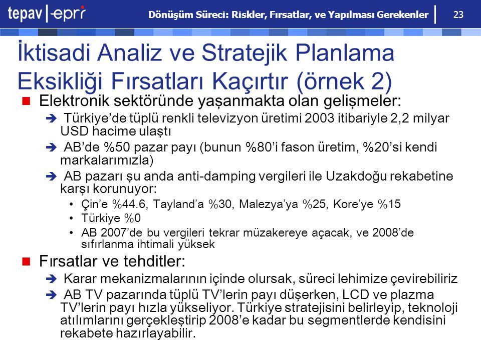 Dönüşüm Süreci: Riskler, Fırsatlar, ve Yapılması Gerekenler 23 Elektronik sektöründe yaşanmakta olan gelişmeler:  Türkiye'de tüplü renkli televizyon