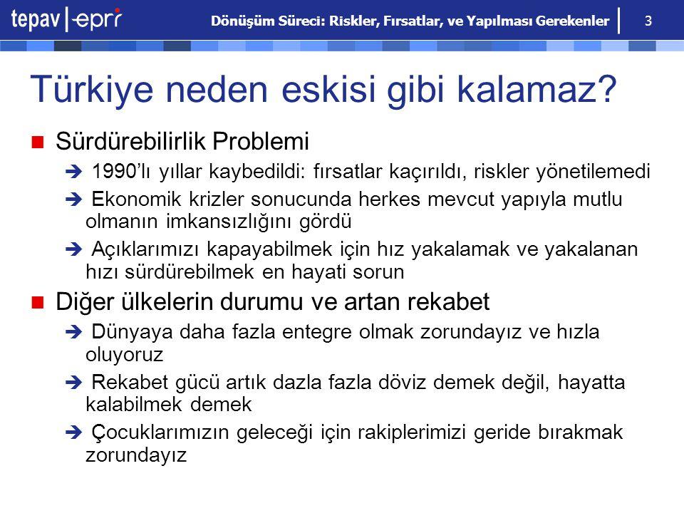 Dönüşüm Süreci: Riskler, Fırsatlar, ve Yapılması Gerekenler 3 Türkiye neden eskisi gibi kalamaz? Sürdürebilirlik Problemi  1990'lı yıllar kaybedildi: