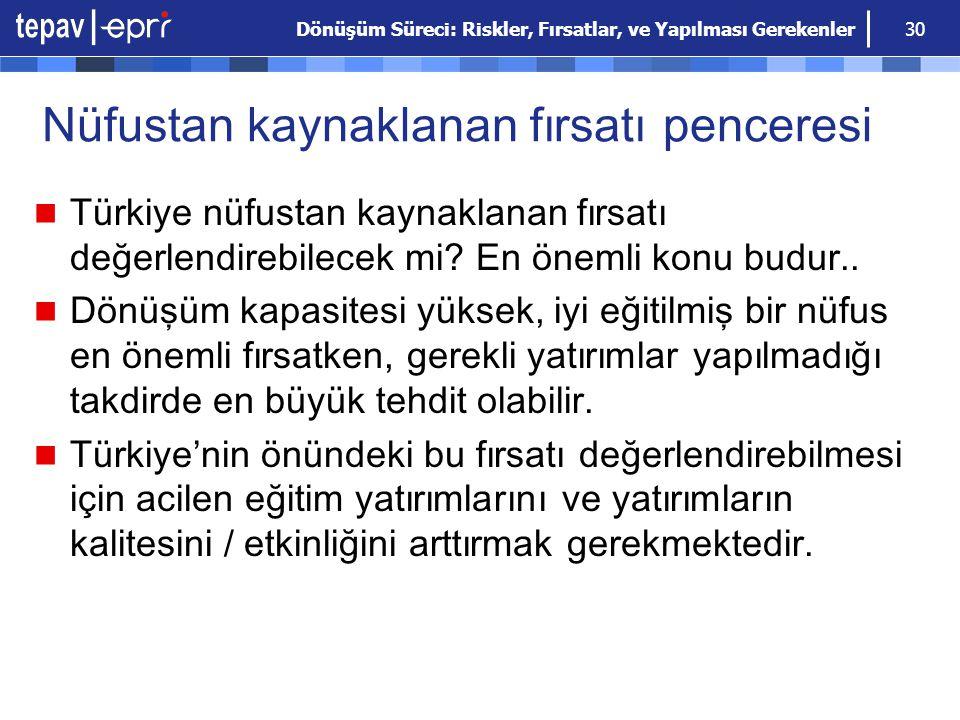 Dönüşüm Süreci: Riskler, Fırsatlar, ve Yapılması Gerekenler 30 Nüfustan kaynaklanan fırsatı penceresi Türkiye nüfustan kaynaklanan fırsatı değerlendir