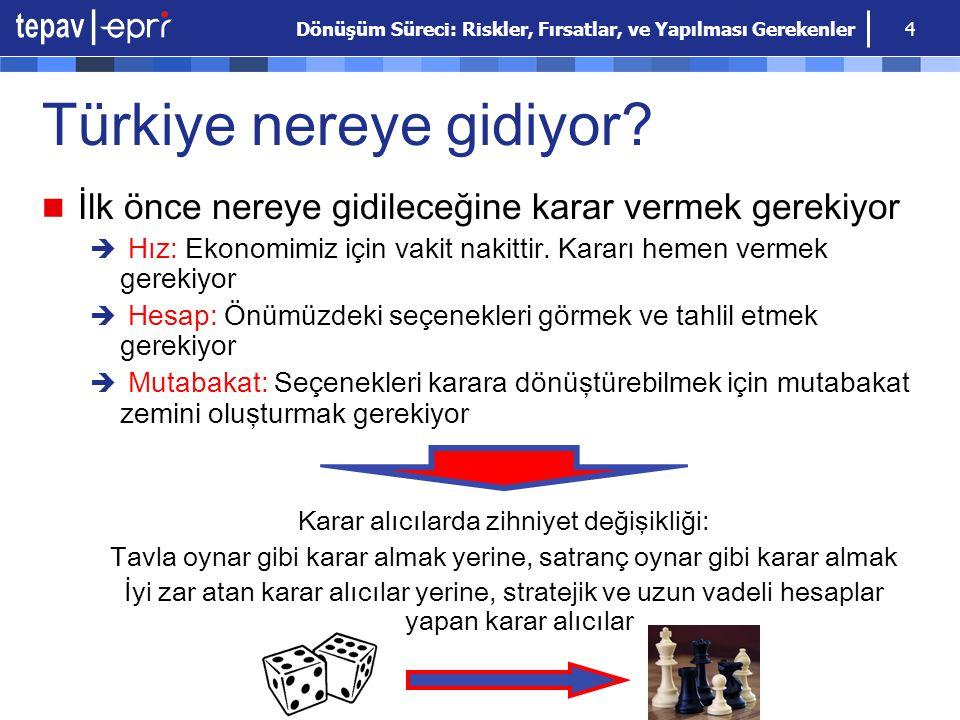 Dönüşüm Süreci: Riskler, Fırsatlar, ve Yapılması Gerekenler 4 Türkiye nereye gidiyor? İlk önce nereye gidileceğine karar vermek gerekiyor  Hız: Ekono