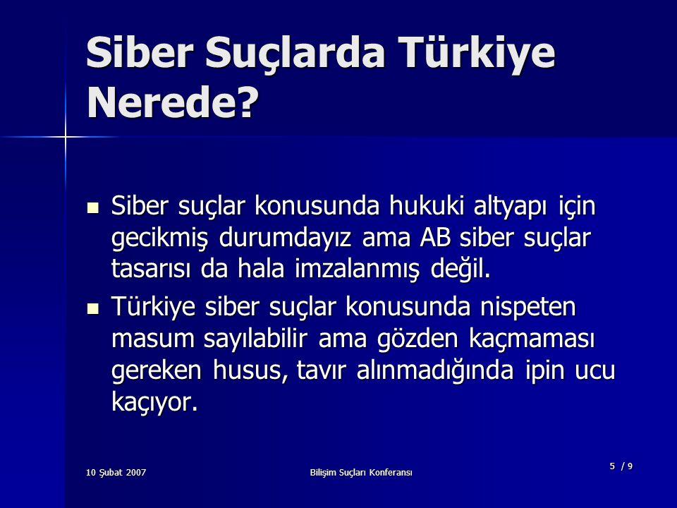10 Şubat 2007Bilişim Suçları Konferansı 5 / 9 Siber Suçlarda Türkiye Nerede.