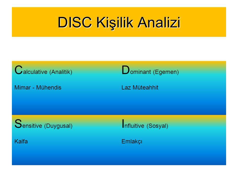 DISC Kişilik Analizi C alculative (Analitik) Mimar - Mühendis D ominant (Egemen) Laz Müteahhit S ensitive (Duygusal) Kalfa I nfluitive (Sosyal) Emlakçı