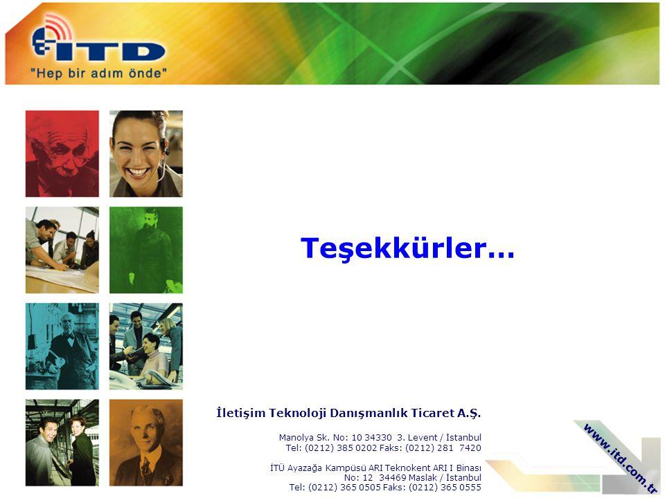 İletişim Teknoloji Danışmanlık Ticaret A.Ş. Manolya Sk. No: 10 34330 3. Levent / İstanbul Tel: (0212) 385 0202 Faks: (0212) 281 7420 İTÜ Ayazağa Kampü