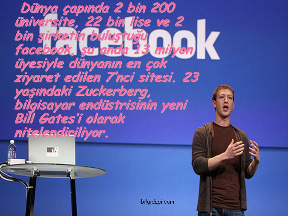 Dünya çapında 2 bin 200 üniversite, 22 bin lise ve 2 bin şirketin buluştuğu facebook, şu anda 13 milyon üyesiyle dünyanın en çok ziyaret edilen 7'nci