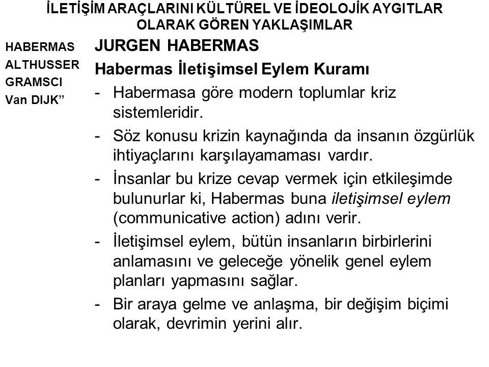 """İLETİŞİM ARAÇLARINI KÜLTÜREL VE İDEOLOJİK AYGITLAR OLARAK GÖREN YAKLAŞIMLAR HABERMAS ALTHUSSER GRAMSCI Van DIJK"""" JURGEN HABERMAS Habermas İletişimsel"""