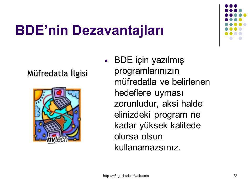 http://w3.gazi.edu.tr/web/usta22 BDE'nin Dezavantajları  BDE için yazılmış programlarınızın müfredatla ve belirlenen hedeflere uyması zorunludur, aks