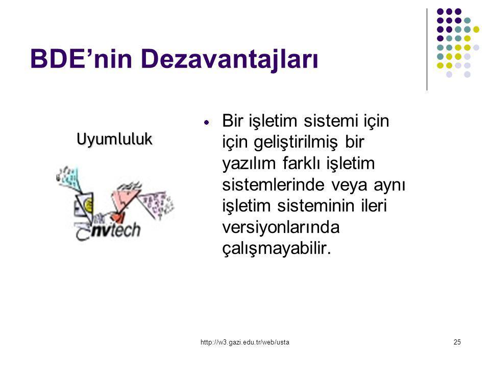 http://w3.gazi.edu.tr/web/usta25 BDE'nin Dezavantajları  Bir işletim sistemi için için geliştirilmiş bir yazılım farklı işletim sistemlerinde veya ay
