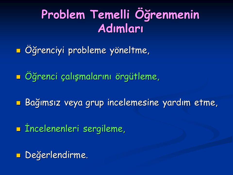 Problem Temelli Öğrenmenin Adımları Öğrenciyi probleme yöneltme, Öğrenciyi probleme yöneltme, Öğrenci çalışmalarını örgütleme, Öğrenci çalışmalarını ö