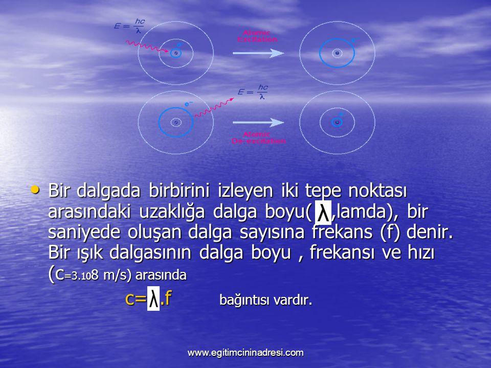 Bir dalgada birbirini izleyen iki tepe noktası arasındaki uzaklığa dalga boyu(,lamda), bir saniyede oluşan dalga sayısına frekans (f) denir. Bir ışık