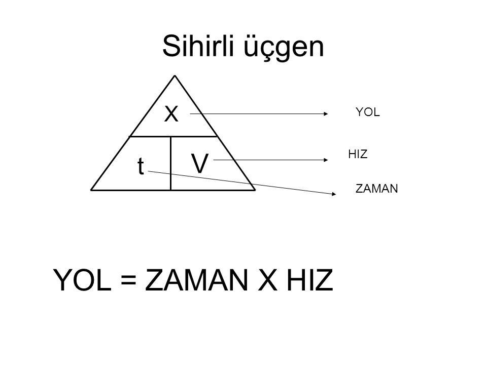 Sihirli üçgen X t V YOL HIZ ZAMAN YOL = ZAMAN X HIZ