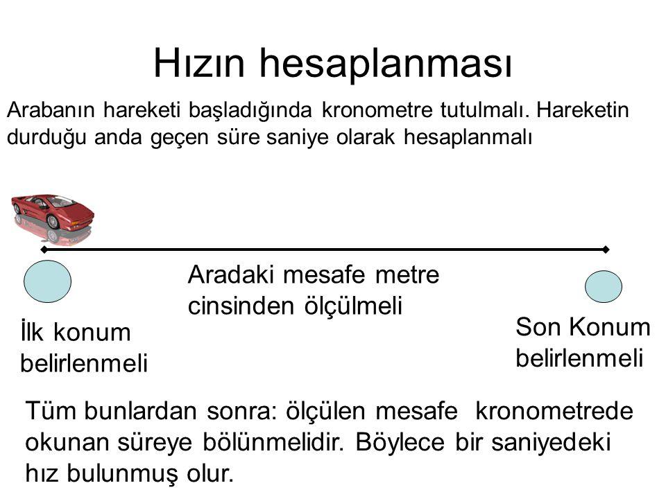 Semboller SEMBOLÜBİRİMİ HIZVm/snkm/saat ZAMAN tsnsaat YOLXmkm