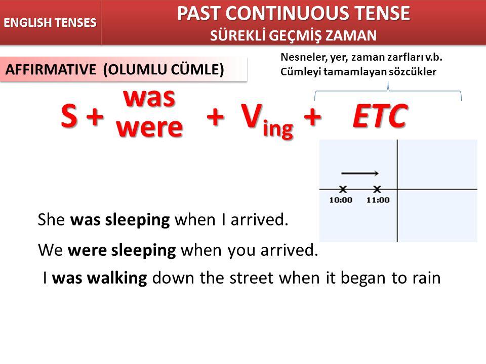 NEGATIVE (OLUMSUZ CÜMLE) ENGLISH TENSES S + + V ing +ETC PAST CONTINUOUS TENSE SÜREKLİ GEÇMİŞ ZAMAN PAST CONTINUOUS TENSE SÜREKLİ GEÇMİŞ ZAMAN wasn'tweren't We weren't sleeping when you arrived.
