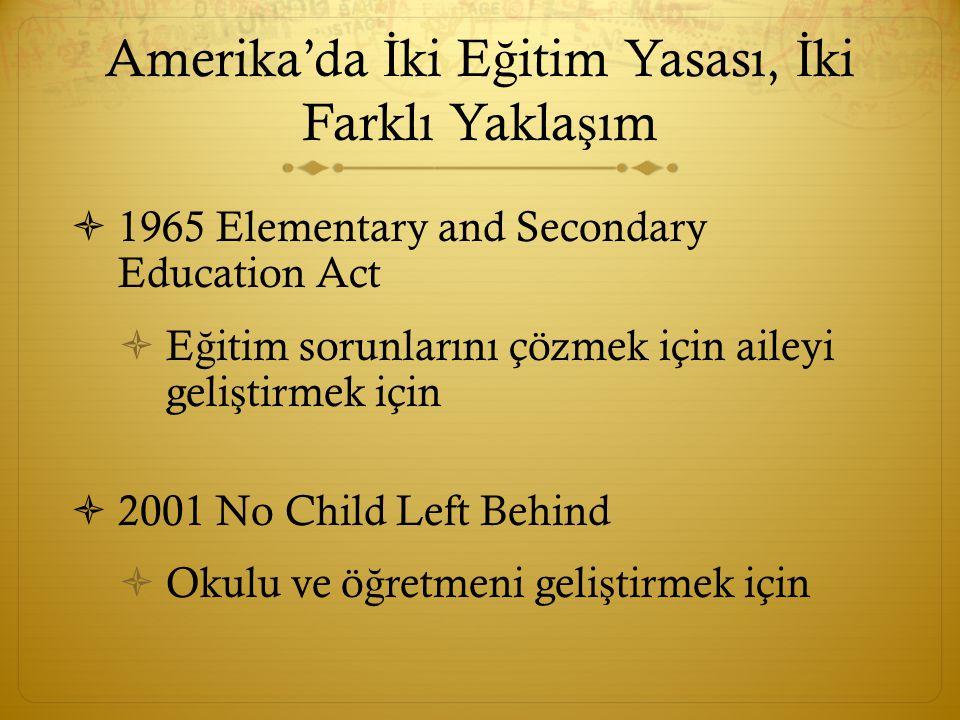 Amerika'da İ ki E ğ itim Yasası, İ ki Farklı Yakla ş ım  1965 Elementary and Secondary Education Act  E ğ itim sorunlarını çözmek için aileyi geli ş tirmek için  2001 No Child Left Behind  Okulu ve ö ğ retmeni geli ş tirmek için