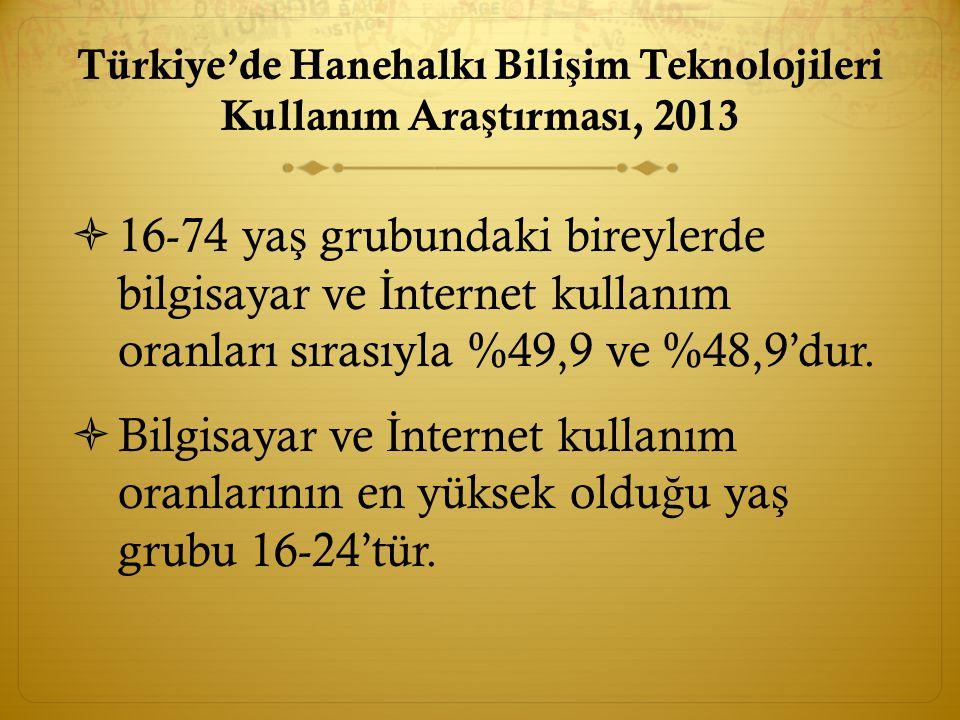 Türkiye'de Hanehalkı Bili ş im Teknolojileri Kullanım Ara ş tırması, 2013  16-74 ya ş grubundaki bireylerde bilgisayar ve İ nternet kullanım oranları sırasıyla %49,9 ve %48,9'dur.