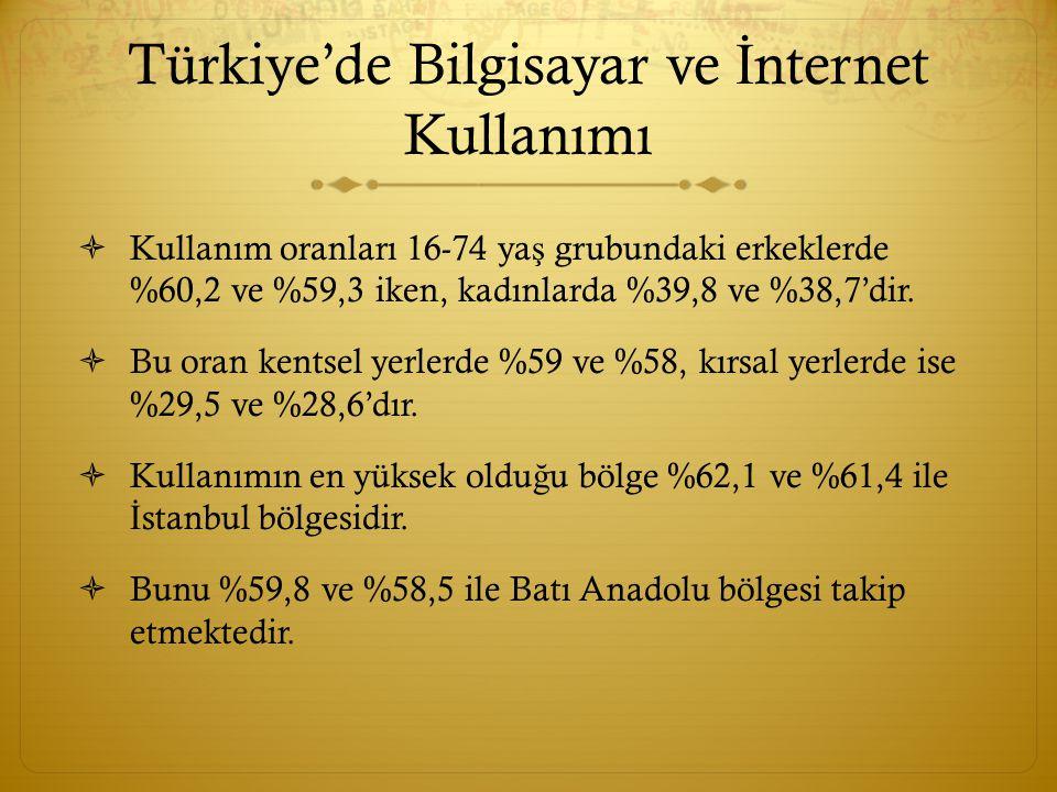 Türkiye'de Bilgisayar ve İ nternet Kullanımı  Kullanım oranları 16-74 ya ş grubundaki erkeklerde %60,2 ve %59,3 iken, kadınlarda %39,8 ve %38,7'dir.