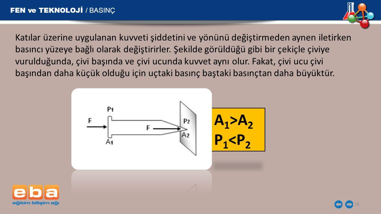 A 1 >A 2 P 1 <P 2 FEN ve TEKNOLOJİ / BASINÇ 18 Katılar üzerine uygulanan kuvveti şiddetini ve yönünü değiştirmeden aynen iletirken basıncı yüzeye bağl