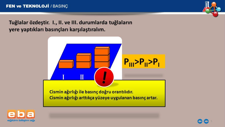 FEN ve TEKNOLOJİ / BASINÇ 5 Tuğlalar özdeştir. I., II. ve III. durumlarda tuğlaların yere yaptıkları basınçları karşılaştıralım. P III >P II >P I Cism