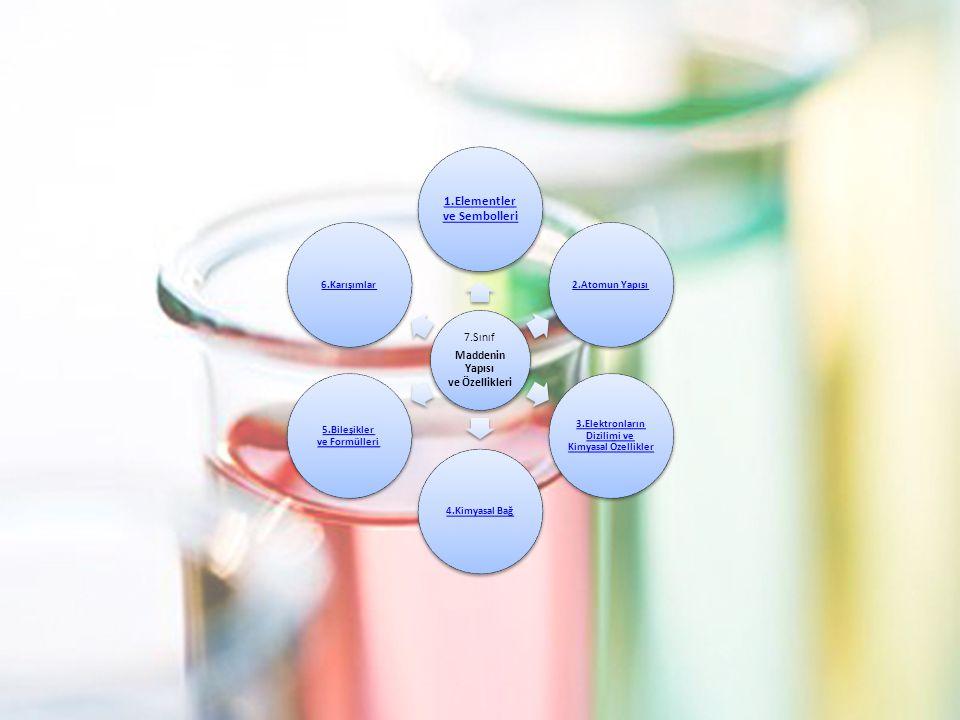 7.Sınıf Maddenin Yapısı ve Özellikleri 1.Elementler ve Sembolleri 6.Karışımlar 5.Bileşikler ve Formülleri 4.Kimyasal Bağ 3.Elektronların Dizilimi ve Kimyasal Özellikler 2.Atomun Yapısı