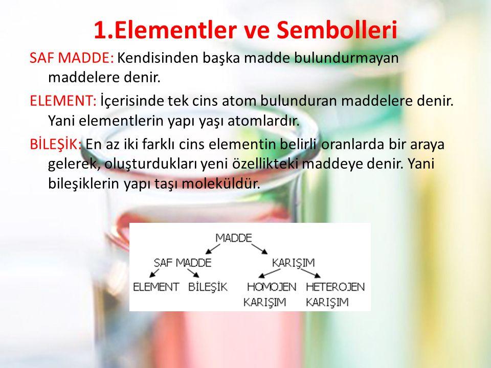 1.Elementler ve Sembolleri SAF MADDE: Kendisinden başka madde bulundurmayan maddelere denir. ELEMENT: İçerisinde tek cins atom bulunduran maddelere de