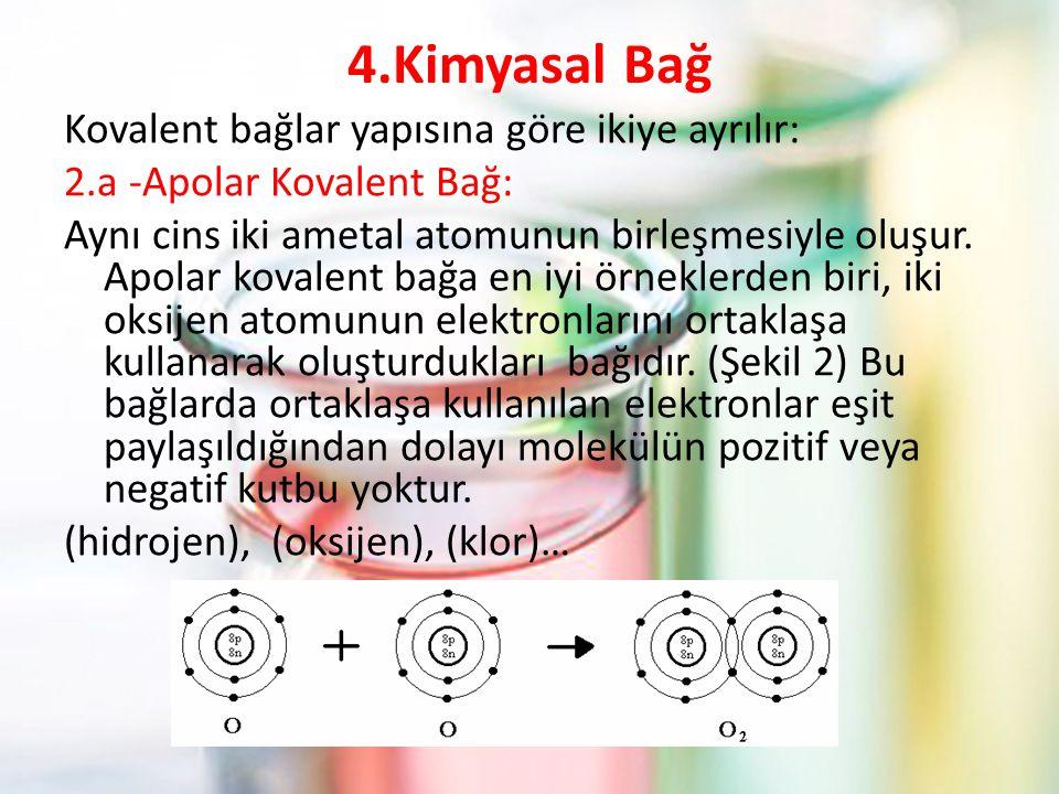 4.Kimyasal Bağ Kovalent bağlar yapısına göre ikiye ayrılır: 2.a -Apolar Kovalent Bağ: Aynı cins iki ametal atomunun birleşmesiyle oluşur. Apolar koval