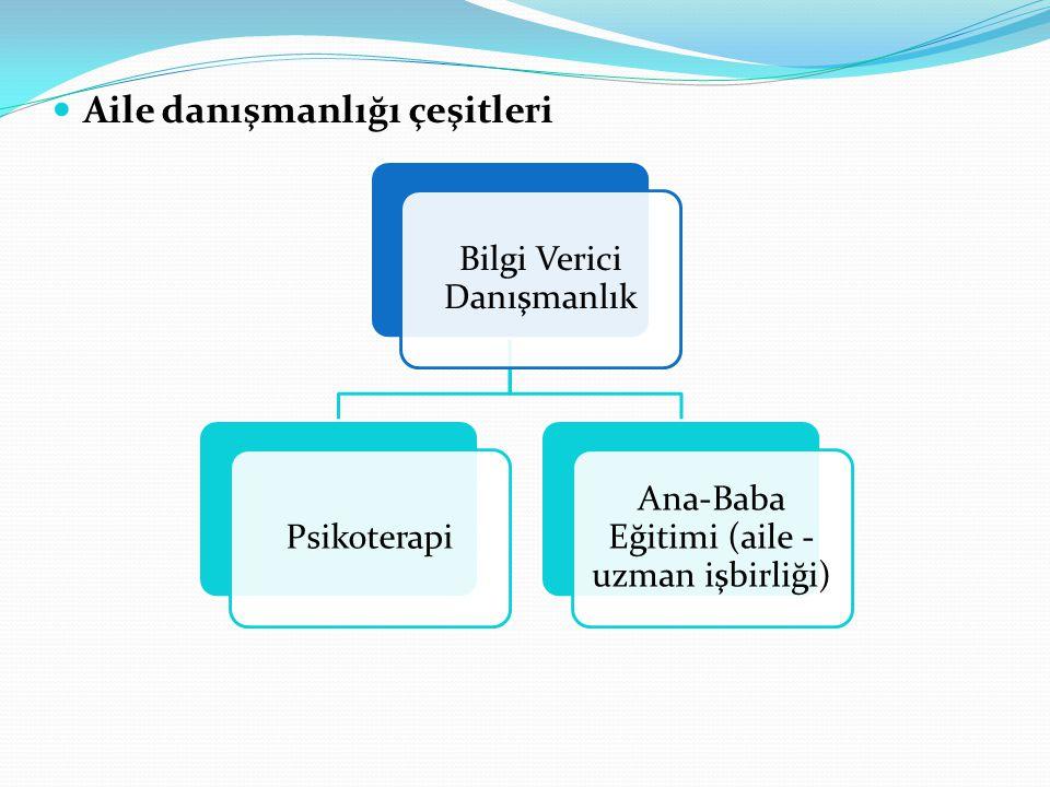 Aile danışmanlığı çeşitleri Bilgi Verici Danışmanlık Psikoterapi Ana-Baba Eğitimi (aile - uzman işbirliği)