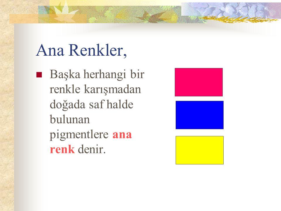 Renkler Hakkında Bilgiler Ana renkler Ara renkler Sıcak renkler Soğuk renkler