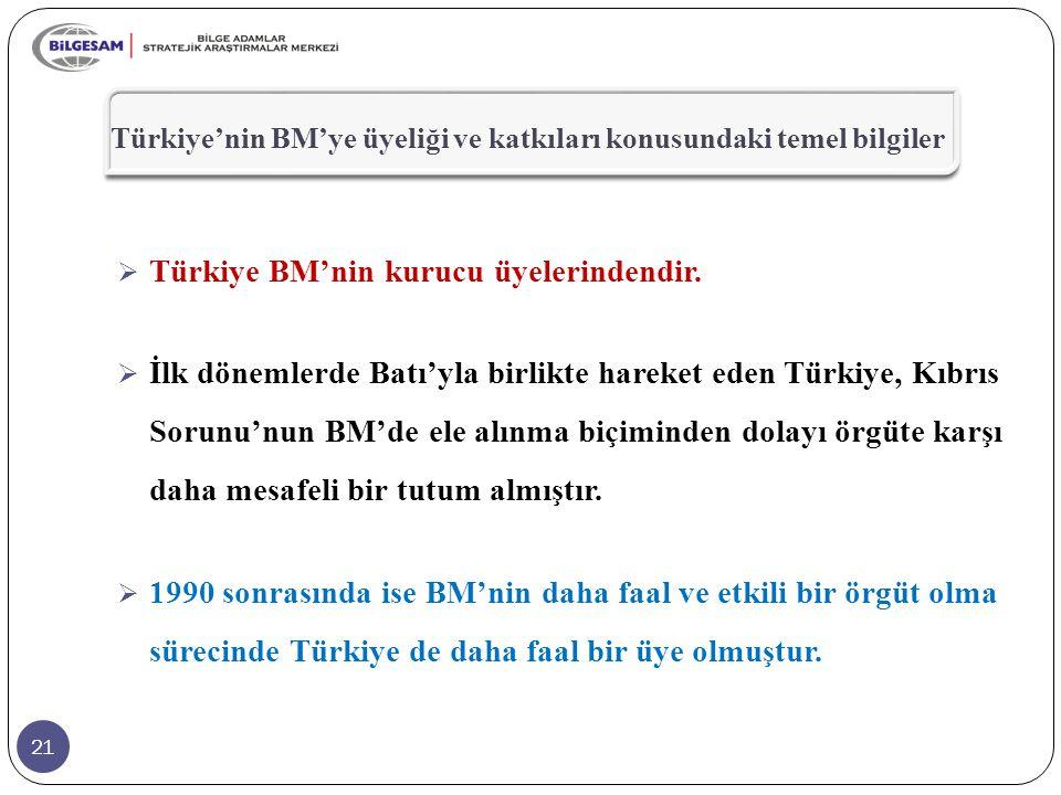 21 Türkiye'nin BM'ye üyeliği ve katkıları konusundaki temel bilgiler  Türkiye BM'nin kurucu üyelerindendir.  İlk dönemlerde Batı'yla birlikte hareke