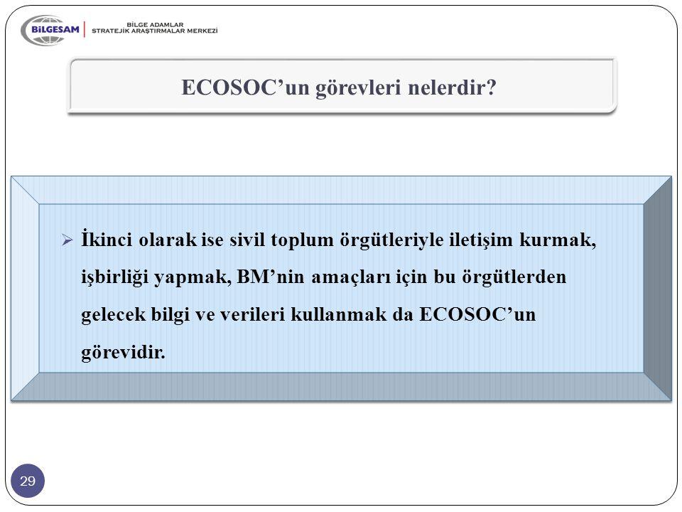 29 ECOSOC'un görevleri nelerdir?  İkinci olarak ise sivil toplum örgütleriyle iletişim kurmak, işbirliği yapmak, BM'nin amaçları için bu örgütlerden