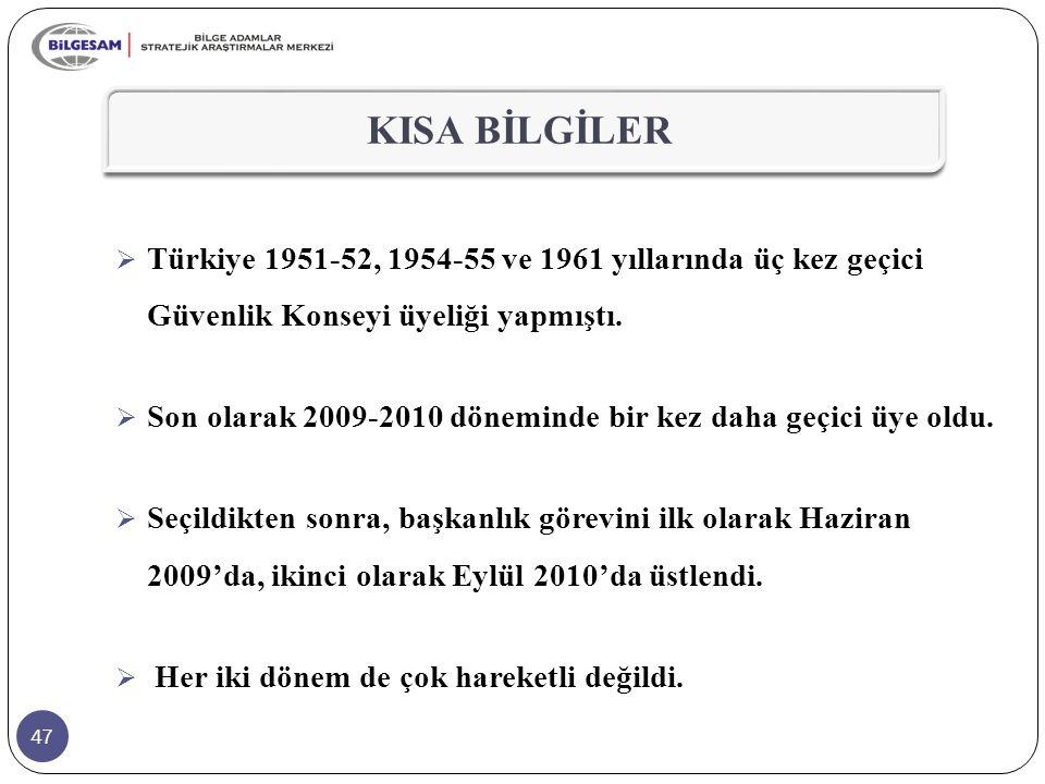 47 KISA BİLGİLER  Türkiye 1951-52, 1954-55 ve 1961 yıllarında üç kez geçici Güvenlik Konseyi üyeliği yapmıştı.  Son olarak 2009-2010 döneminde bir k