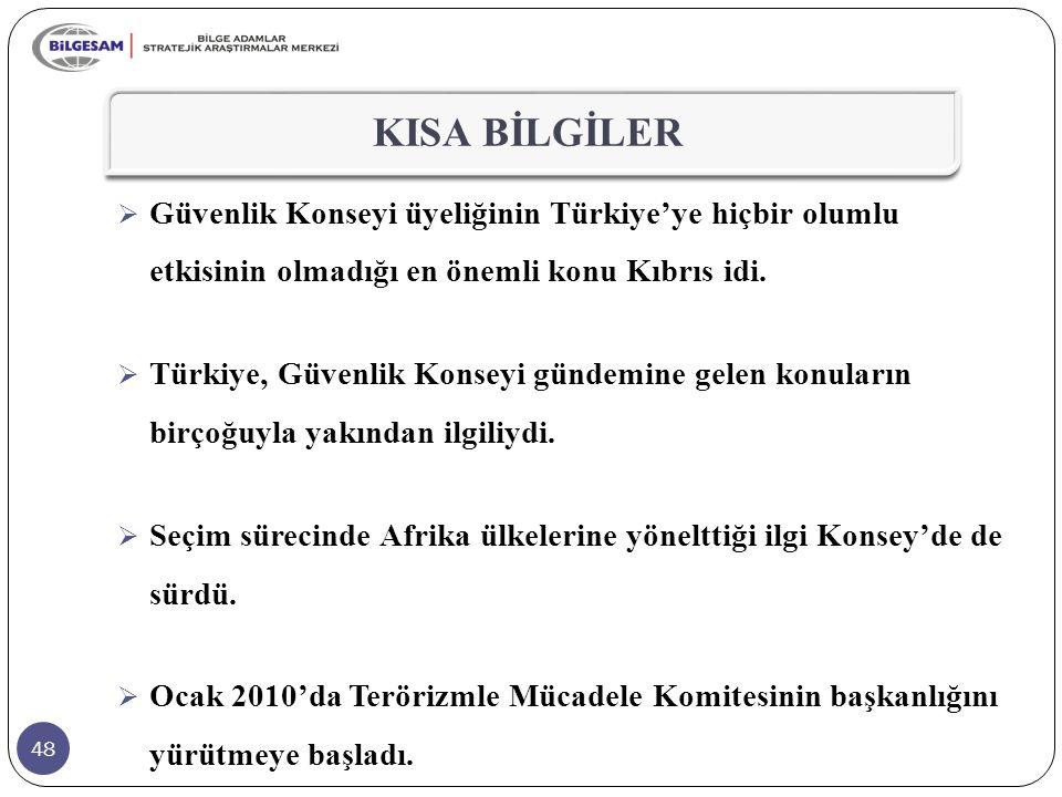 48 KISA BİLGİLER  Güvenlik Konseyi üyeliğinin Türkiye'ye hiçbir olumlu etkisinin olmadığı en önemli konu Kıbrıs idi.  Türkiye, Güvenlik Konseyi günd