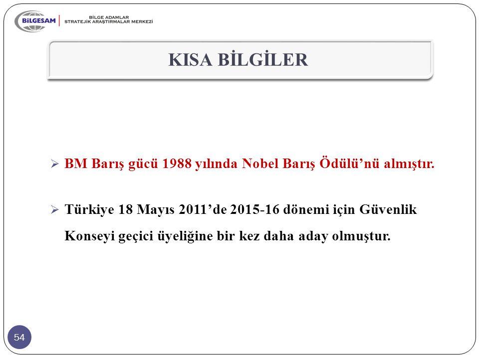 54 KISA BİLGİLER  BM Barış gücü 1988 yılında Nobel Barış Ödülü'nü almıştır.  Türkiye 18 Mayıs 2011'de 2015-16 dönemi için Güvenlik Konseyi geçici üy