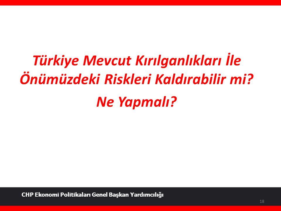 18 Türkiye Mevcut Kırılganlıkları İle Önümüzdeki Riskleri Kaldırabilir mi? Ne Yapmalı? CHP Ekonomi Politikaları Genel Başkan Yardımcılığı