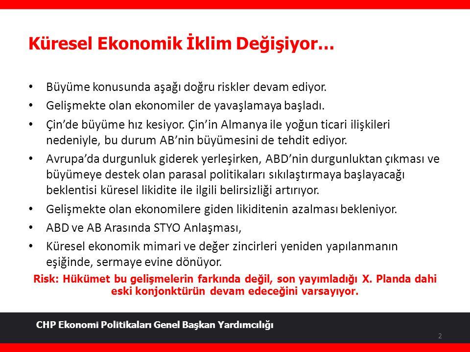 Önümüzdeki Bir Yılda Türkiye'nin Her Ay Yaklaşık 20 Milyar Dolar Dış Finansman Bulması Gerekiyor.