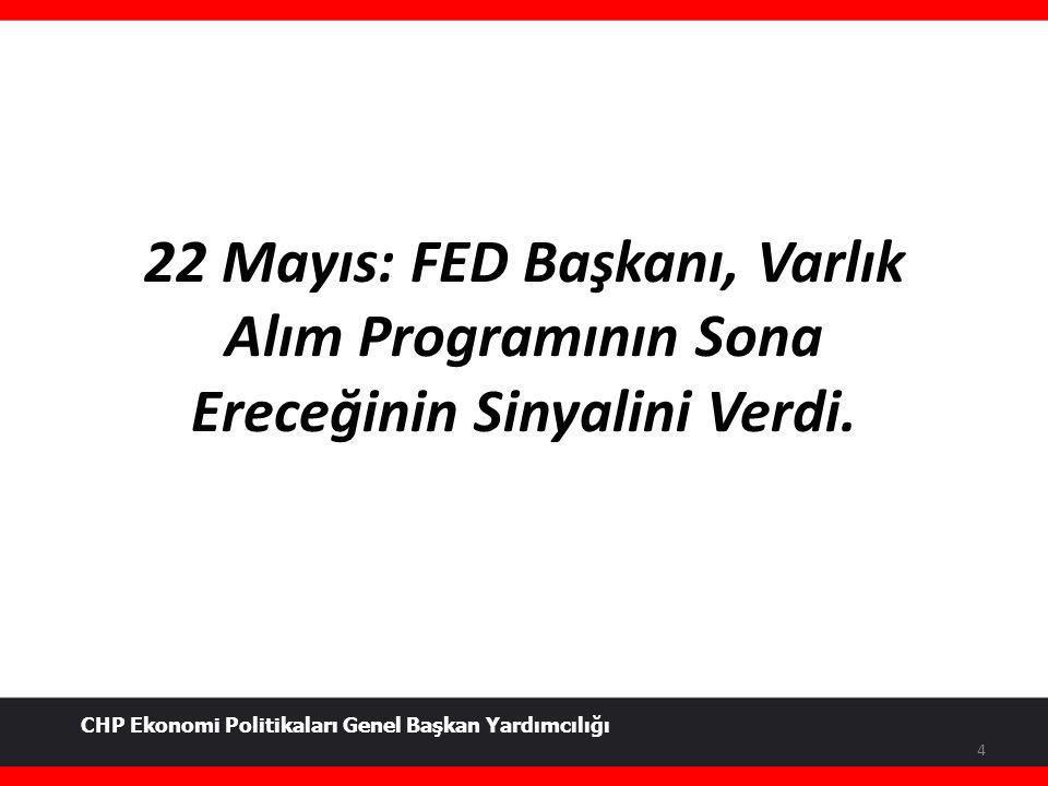 22 Mayıs: FED Başkanı, Varlık Alım Programının Sona Ereceğinin Sinyalini Verdi. 4 CHP Ekonomi Politikaları Genel Başkan Yardımcılığı