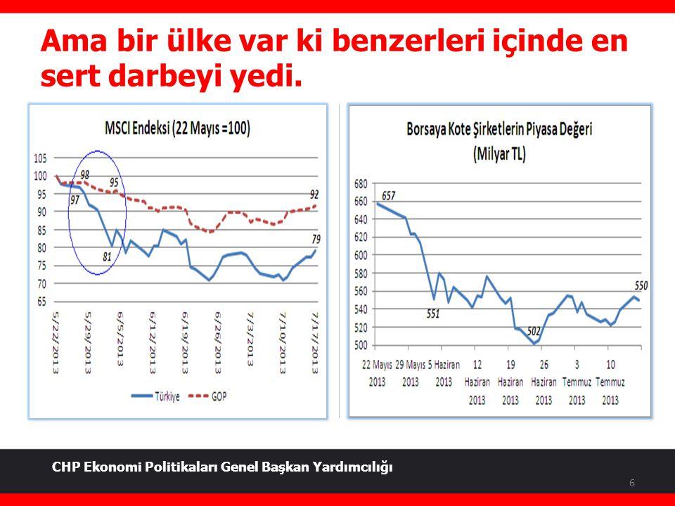 Ama bir ülke var ki benzerleri içinde en sert darbeyi yedi. 6 CHP Ekonomi Politikaları Genel Başkan Yardımcılığı