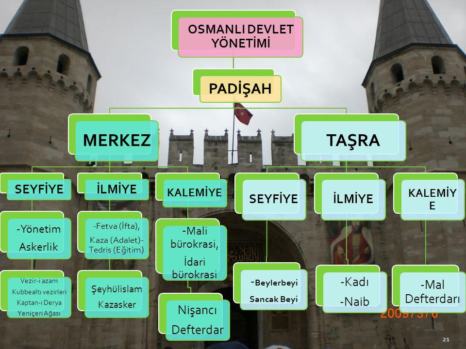  54. Osmanlı İmparatorluğu'nun üç kıta üzerinde uzun süre egemenlik kurmuş olması bu imparatorluğa,  I. stratejik bakımdan önemli konumda olma,  II