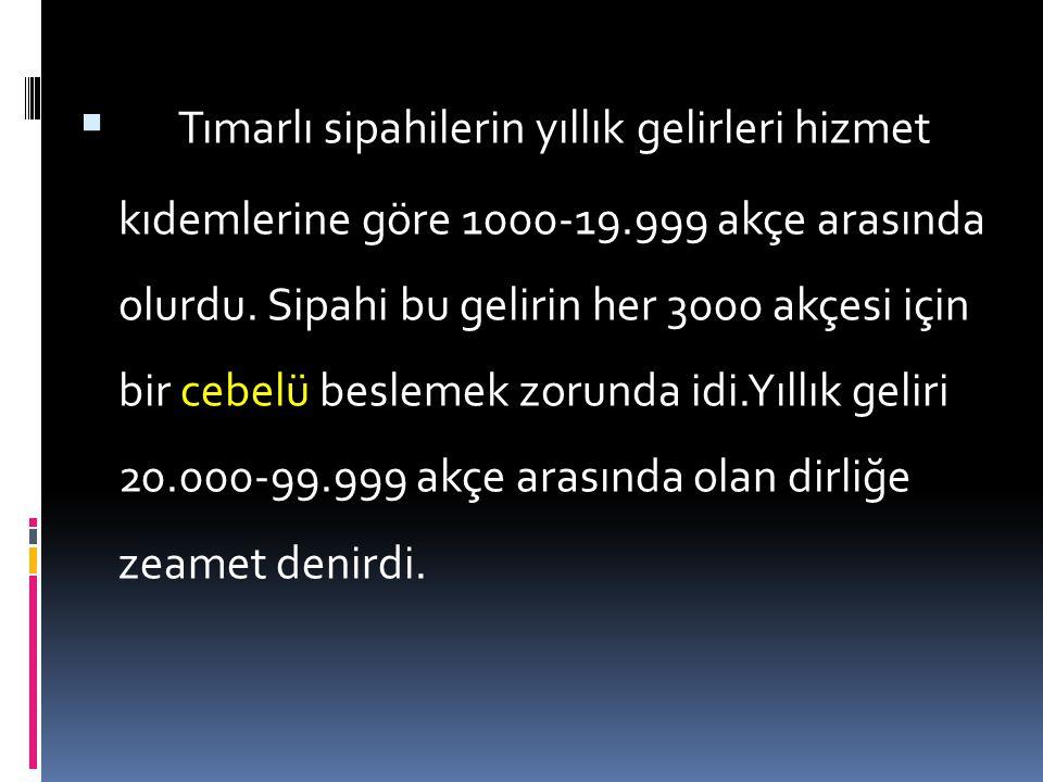  34.Aşağıdakilerden hangisi Osmanlılarda 'tımar sahibi' nin yetkilerinden biri değildir.