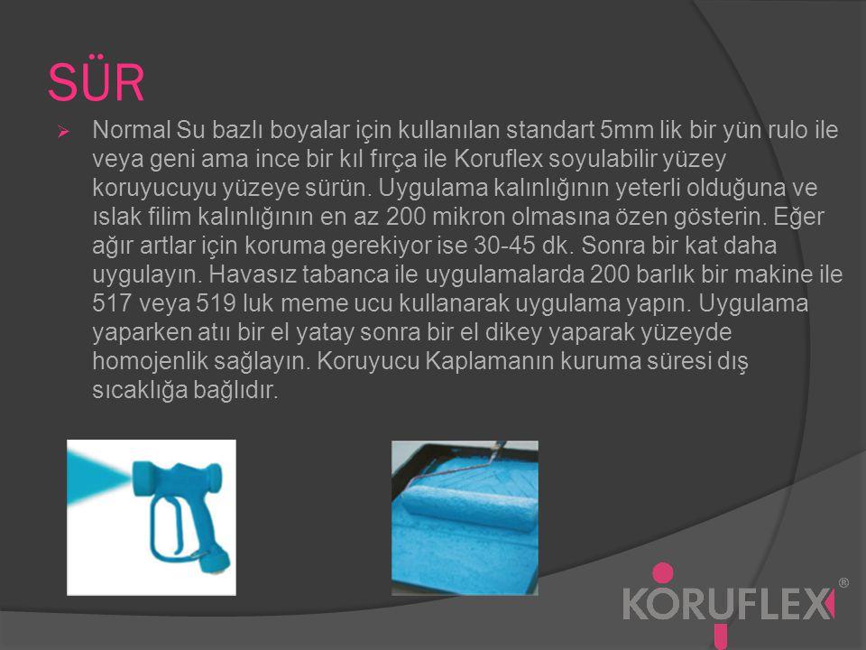 SÜR  Normal Su bazlı boyalar için kullanılan standart 5mm lik bir yün rulo ile veya geni ama ince bir kıl fırça ile Koruflex soyulabilir yüzey koruyu