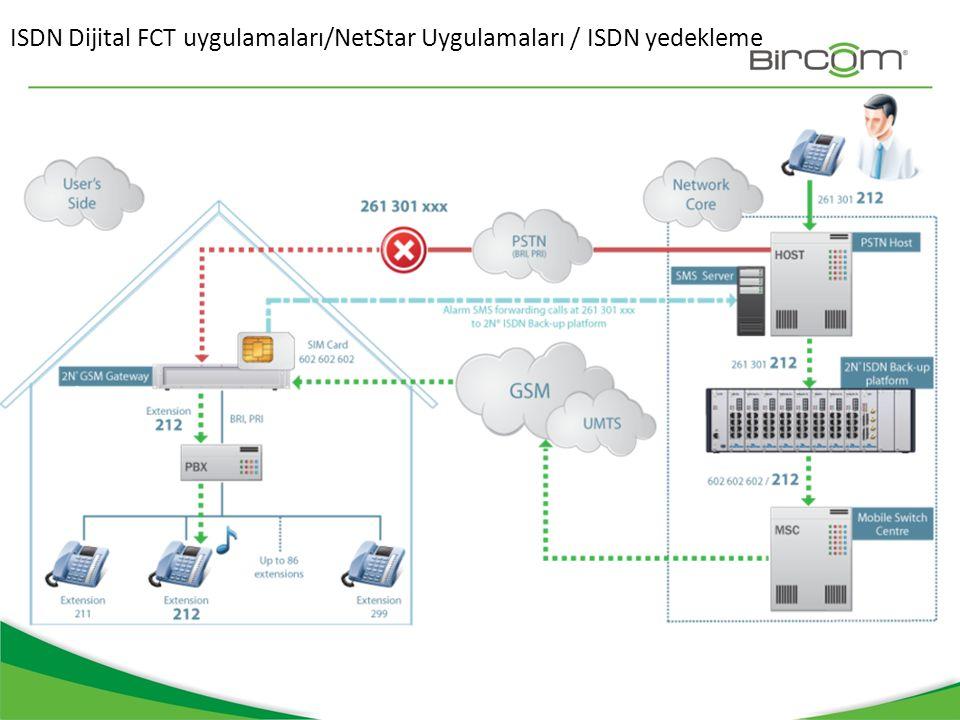 ISDN Dijital FCT uygulamaları/NetStar Uygulamaları / ISDN yedekleme